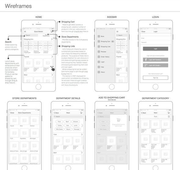 8e7e0a713dabdde9f8aa263b3be2f409 ux wireframes for online grocery shopping mobile app if you like  at edmiracle.co