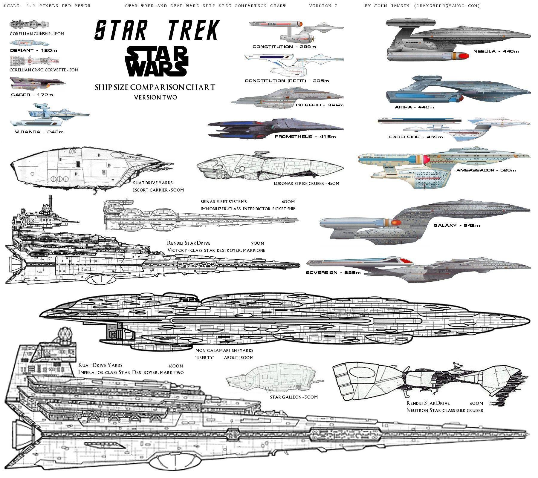star destroyer enterprise size comparison - photo #5