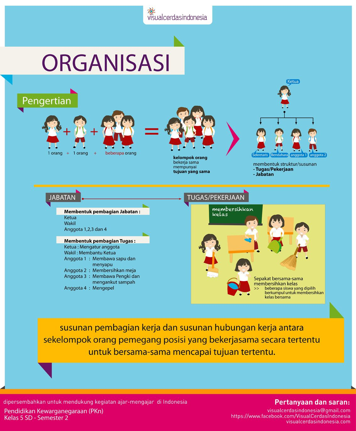 Infographic Indonesia Survey Infographic Pinterest Tags