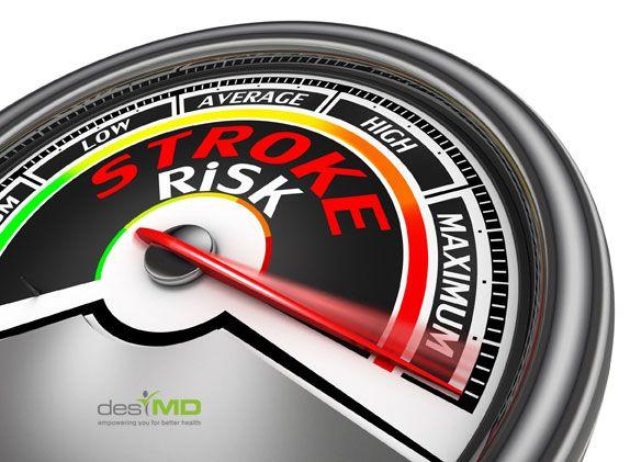 Heart Risk Assessment