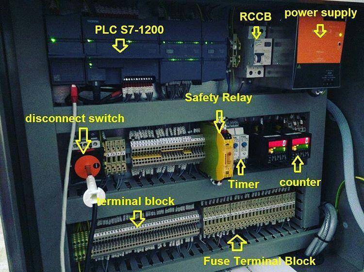 Schema Di Cablaggio Plc : Electrical control panels plc mundi tecnologia pinterest