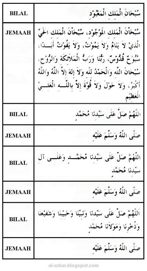 Al Azkar Bacaan Selepas Setiap 2 Rakaat Sembahyang Terawih Sembahyang Kekuatan Doa Doa