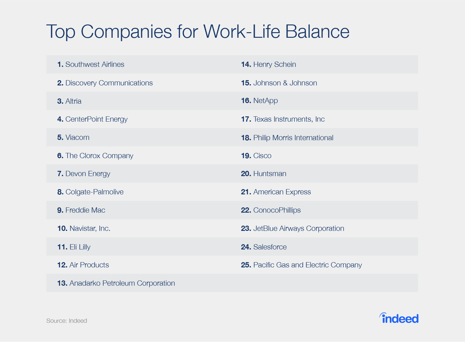These Are The Top Companies For Work Life Balance And 3 Ways You