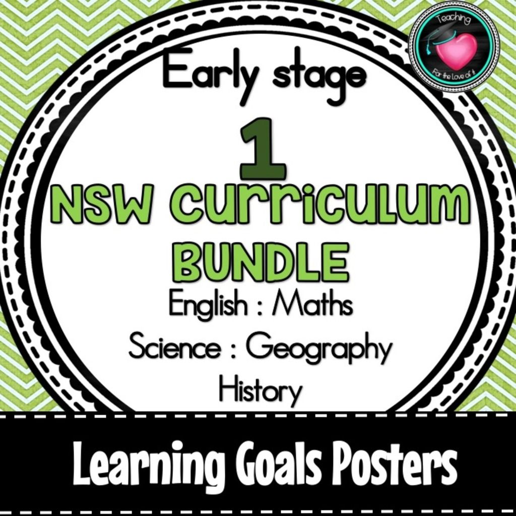 Early Stage 1 K Nsw Curriculum Learning Goals Bundle