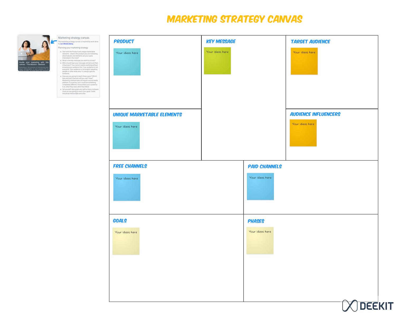 Gantt Chart Canva marketing strategy canvas - free template to plan marketing