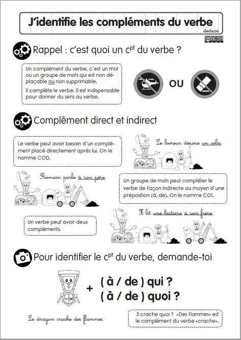 00 - leçon - les compléments du verbe