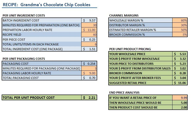 food calculator food truck Pinterest Calculator, Food truck - Restaurant Inventory Spreadsheet Template