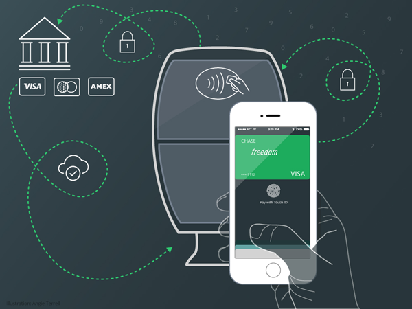 Why Apple Pay is the Most Secure Form of Payment Apple