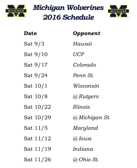 Michigan Football Live Stream Free Time Schedule Score And How To