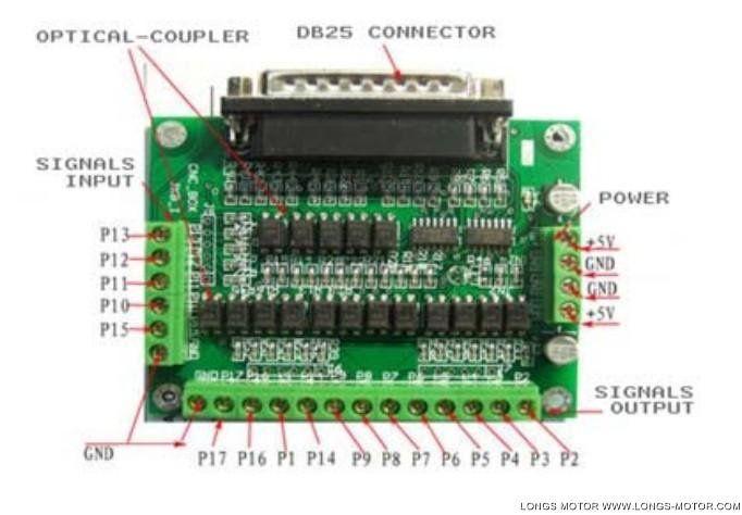 """longs motor"" wiring GoogleSuche Cnc, Cnc controller"