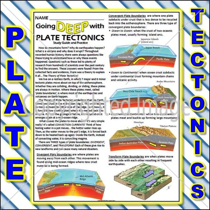 Plate Tectonics: Theory & Definition - Study.com
