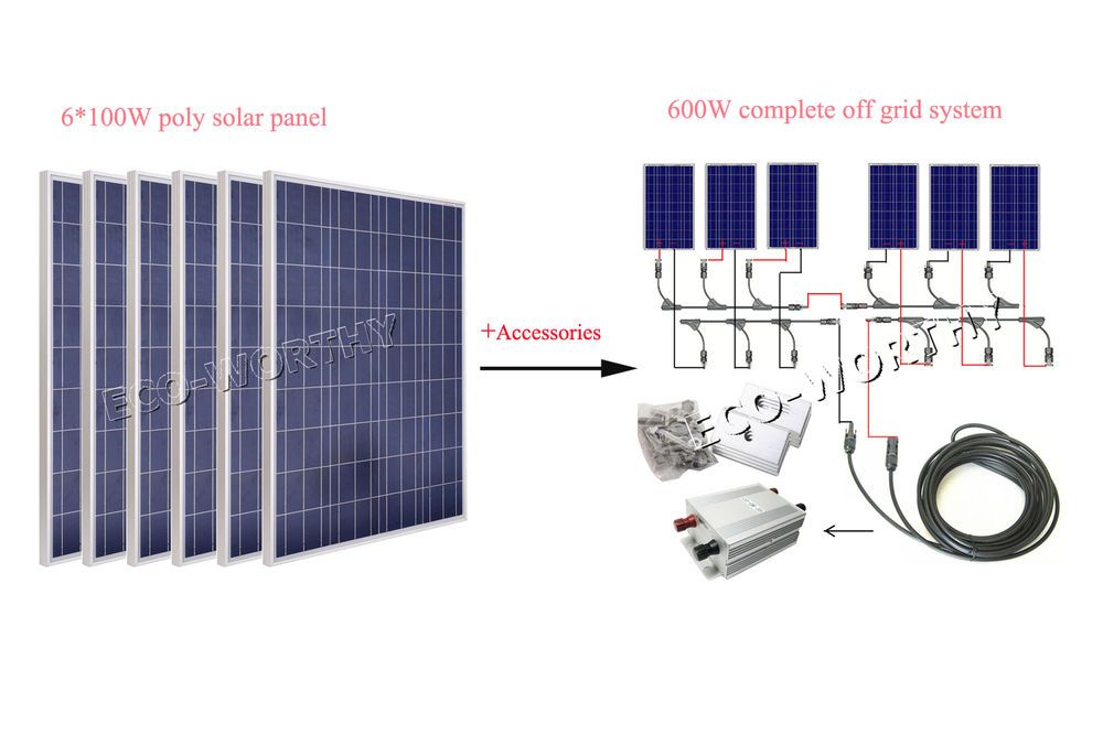 100w 200w 300w 400w 500w 600w 1kw Solar Panel System For Rv Home Battery Charger Solar Energy Panels Solar Pv Panel Solar Panels