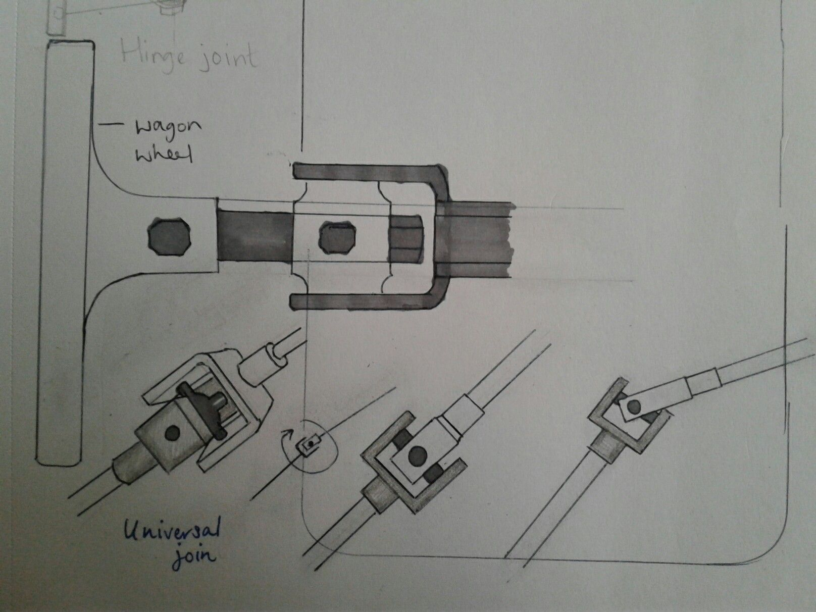 Steering Universal Joins Technology Diagram Floor