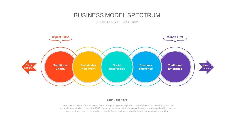 Business Model Spectrum Powerpoint Diagram In 2020 Powerpoint Templates Business Model Template Powerpoint