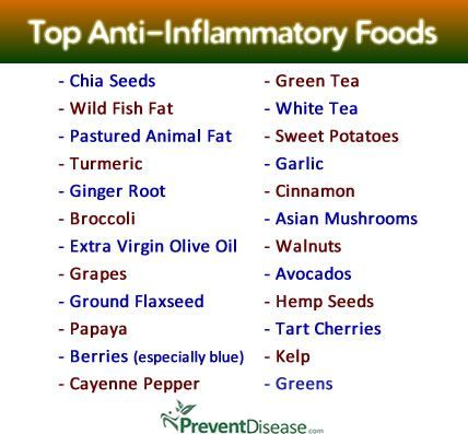 Anti inflammatory diet foods recipes plan anti for Best fish oil to reduce inflammation