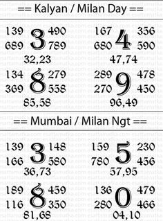 Pin by   mm on Kayla open | Kalyan tips, Number chart, Today