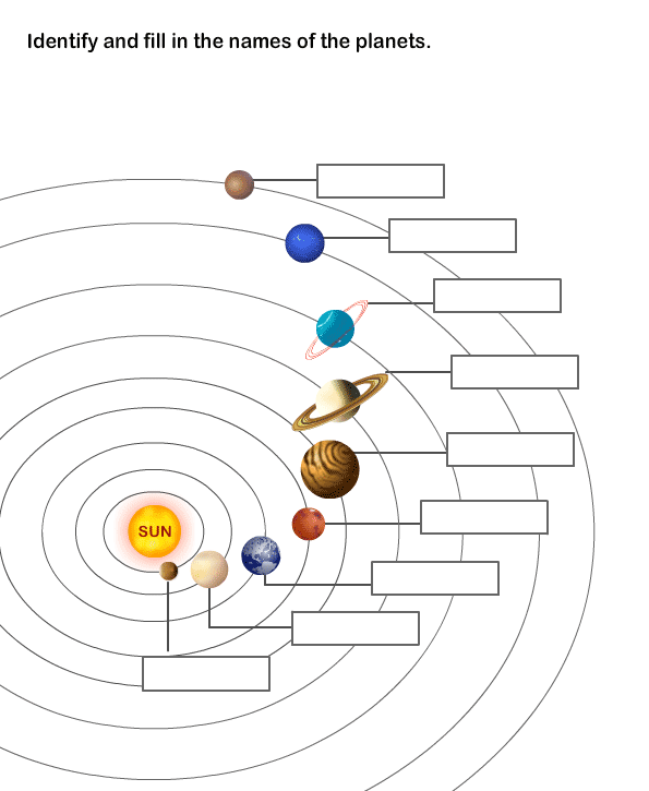 planets fill-in-the-blank  c2  w9