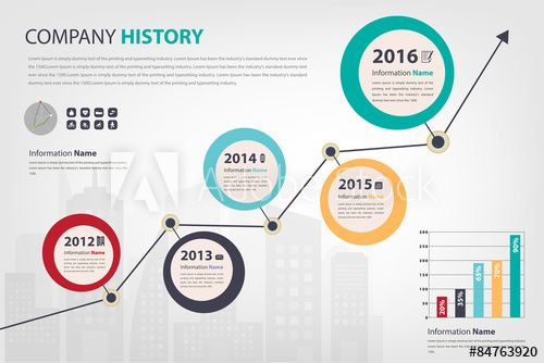 Timeline Milestone Company History Infographic In Vector Style