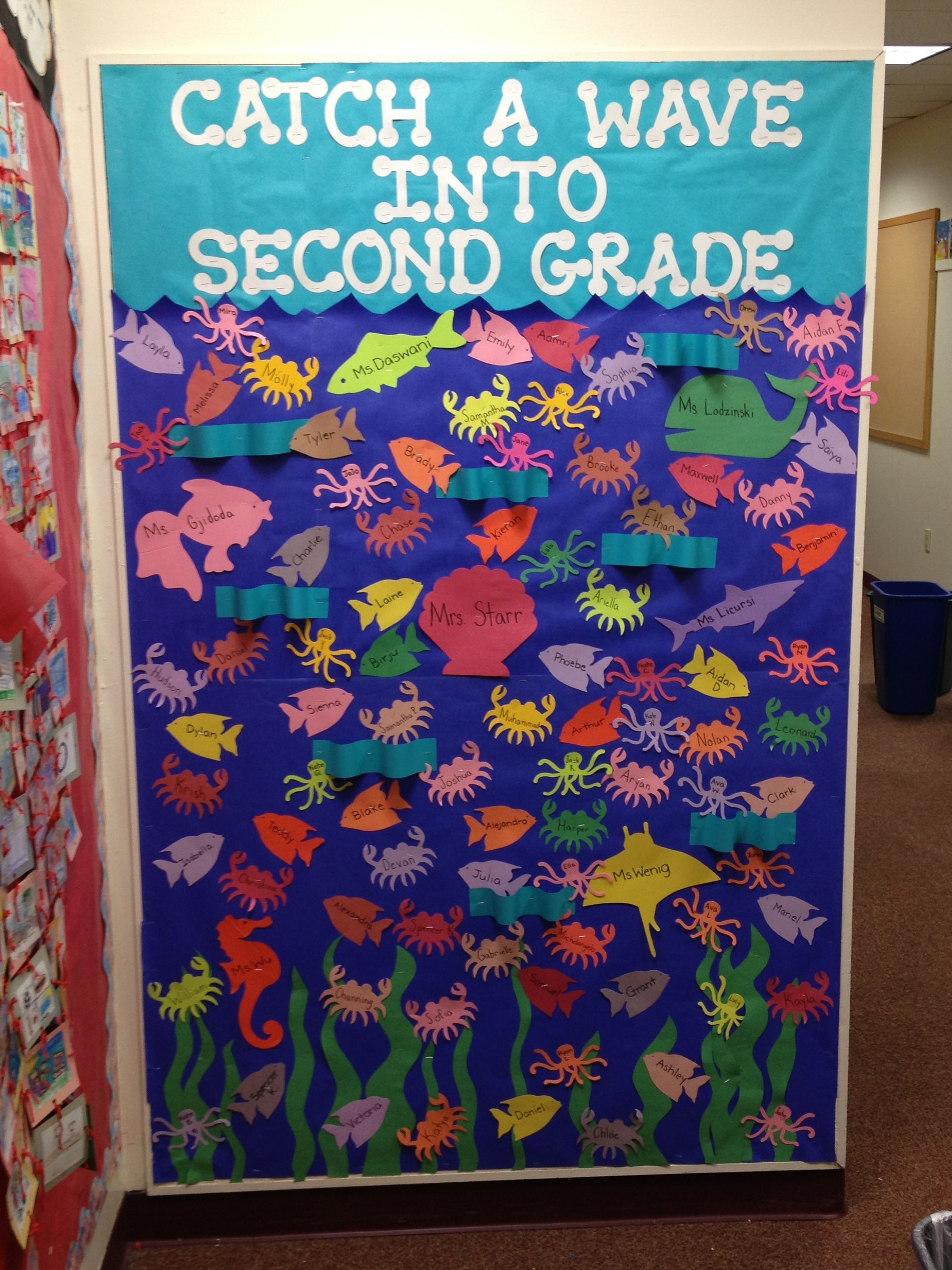 Sea Themed Bulletin Board School Classroom Door Signs
