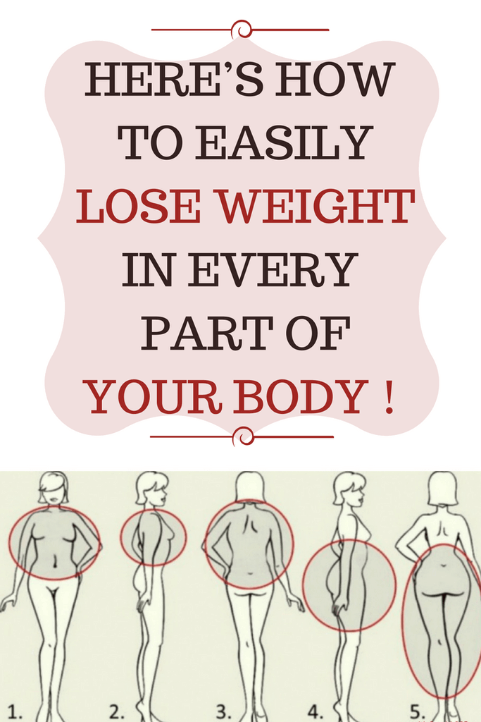 We All In All Put On Weight At Some Point Or Another Of Our Lives