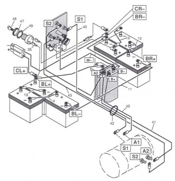 Golf Cart Battery Wiring Diagram Ez Go in 2020