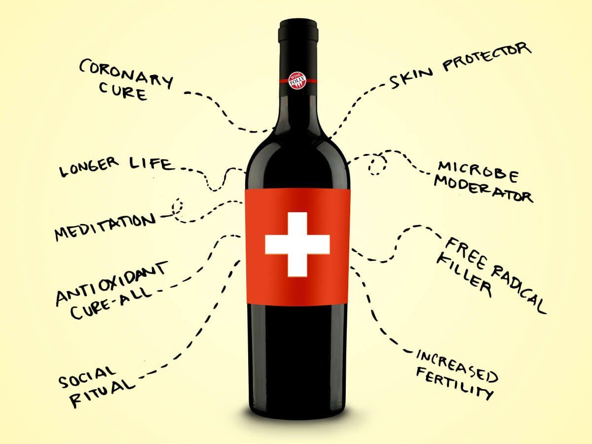 Wine And Health A Bio Psycho Social Perspective Wine Folly In 2020 Wine Folly Wine Health