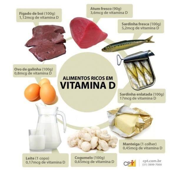 Vitamina d alimentos saludables pinterest vitaminas alimentos saludables y alimentos - Alimentos ricos en gluten ...