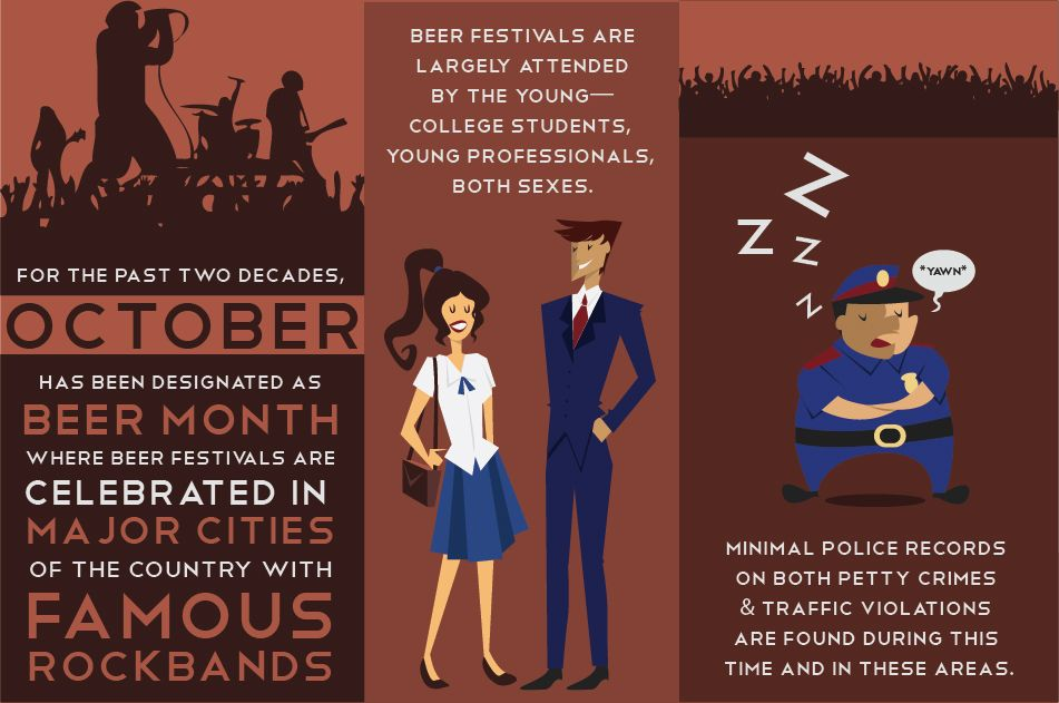 INFOGRAPHICS: Filipinos and the booze