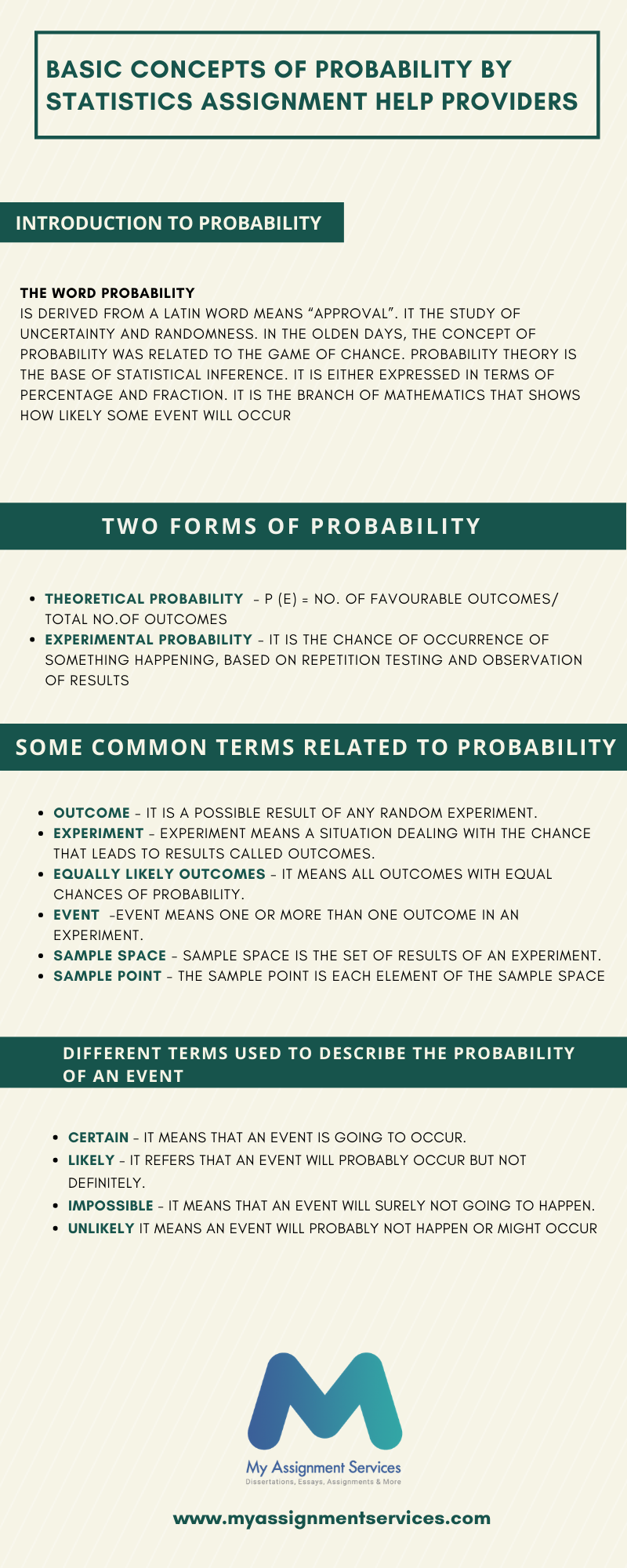 Basics Of Probability In 2020 Student Info Basic Concepts Writing Skills