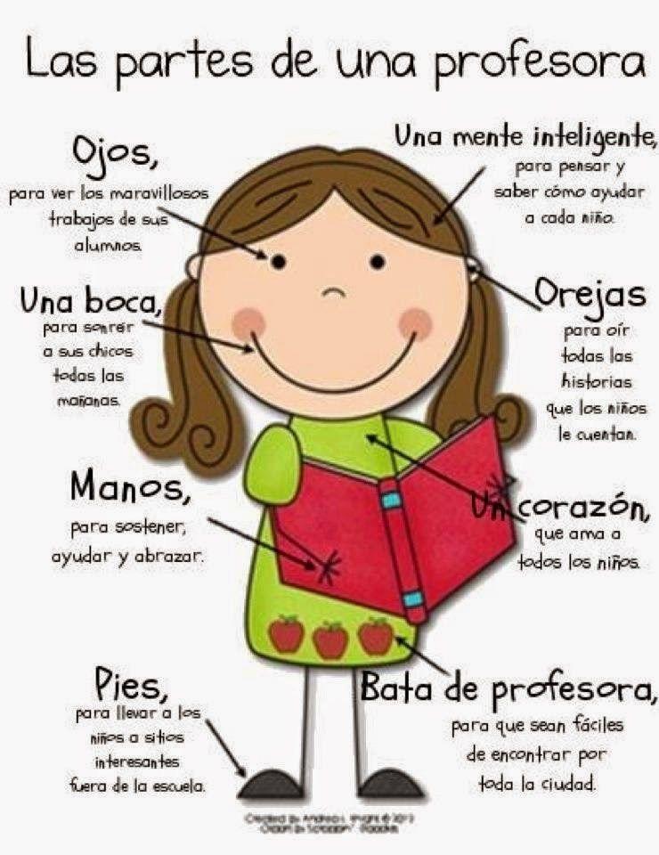 Las Partes De Una Maestra Dia De Los Maestros Frases Para Maestros Dia De La Educadora