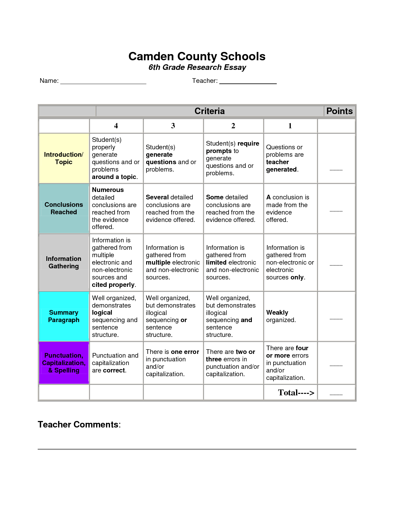 Research Report Rubric 5th Grade Rubric Research Paper