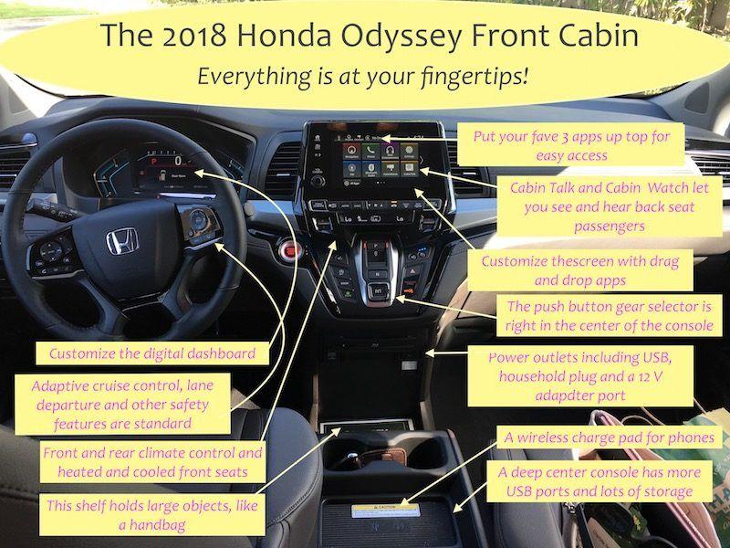 16+ Honda odyssey 2018 interior inspirations