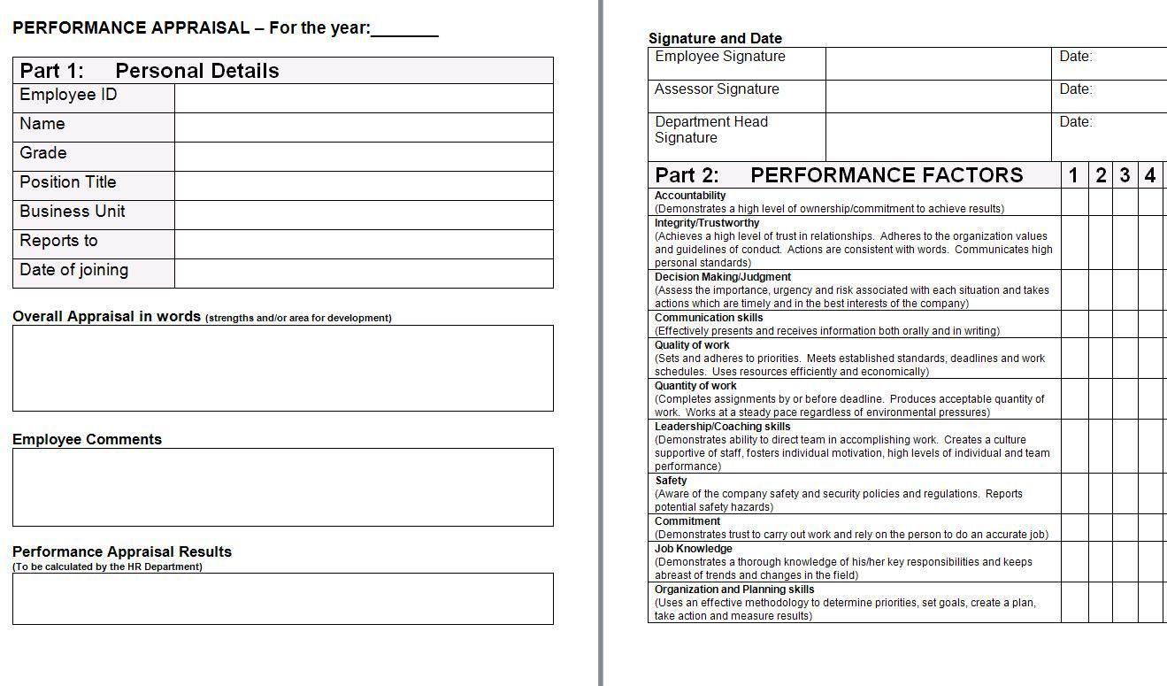 The Wonderful Performance Appraisal Form Template Leadership Financial Regarding Staff Pro Performance Appraisal Performance Evaluation Performance Reviews
