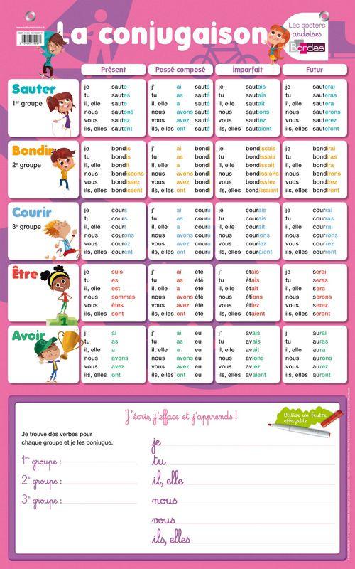 Poster-ardoise - La conjugaison * Cahier d'activités/d'exercices | Editions Bordas | Exercice ...