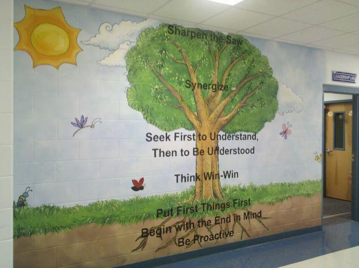School murals ideas google search wall pinterest for Elementary school mural ideas