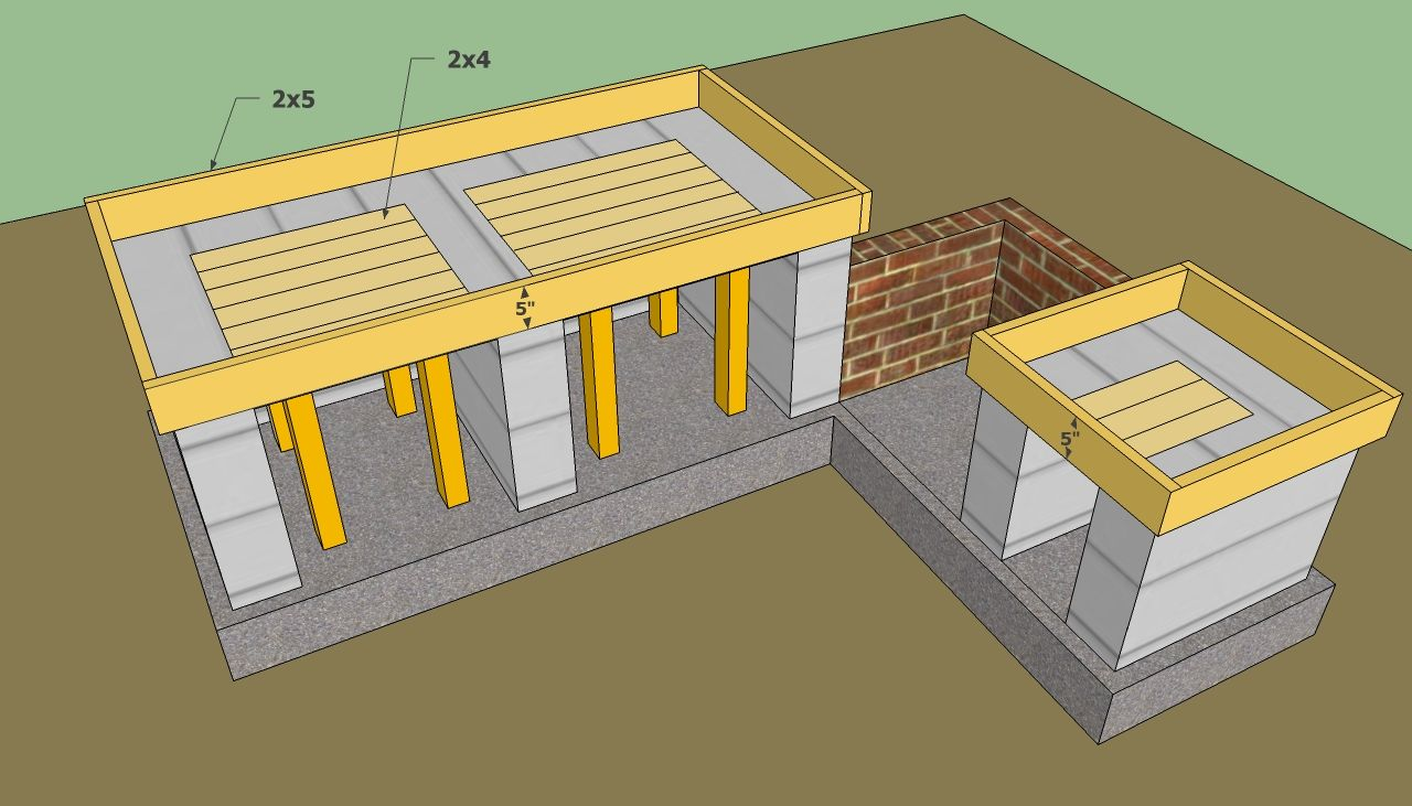 Outdoor Kitchen Design Plans | Outdoor Kitchen Plans Free | HowToSpecialist    How To Build,