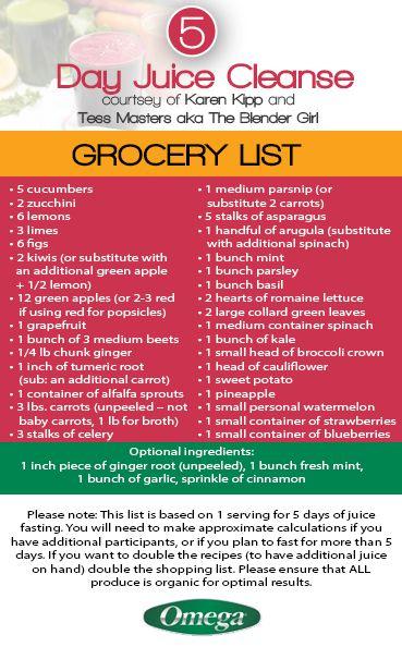 Juicing Shopping List 30 Day Challenge Juicingdetoxcleansefatflush