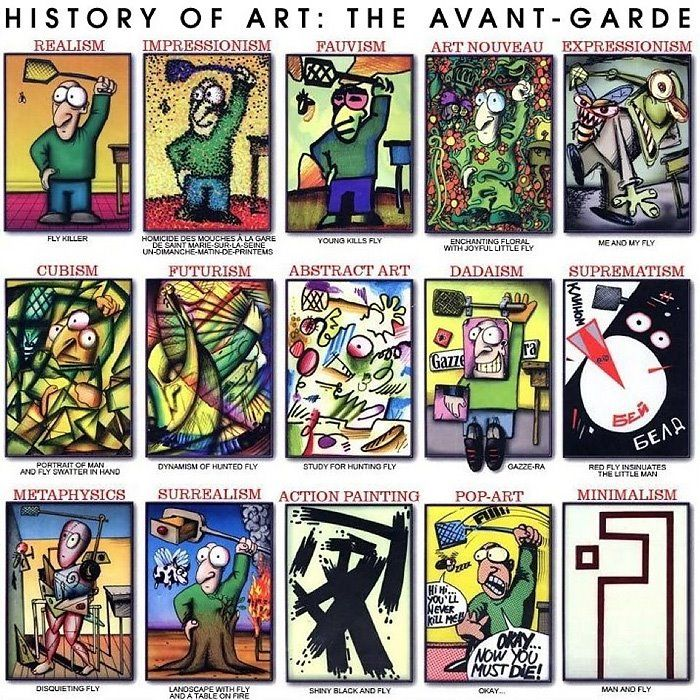 Photo of Art history