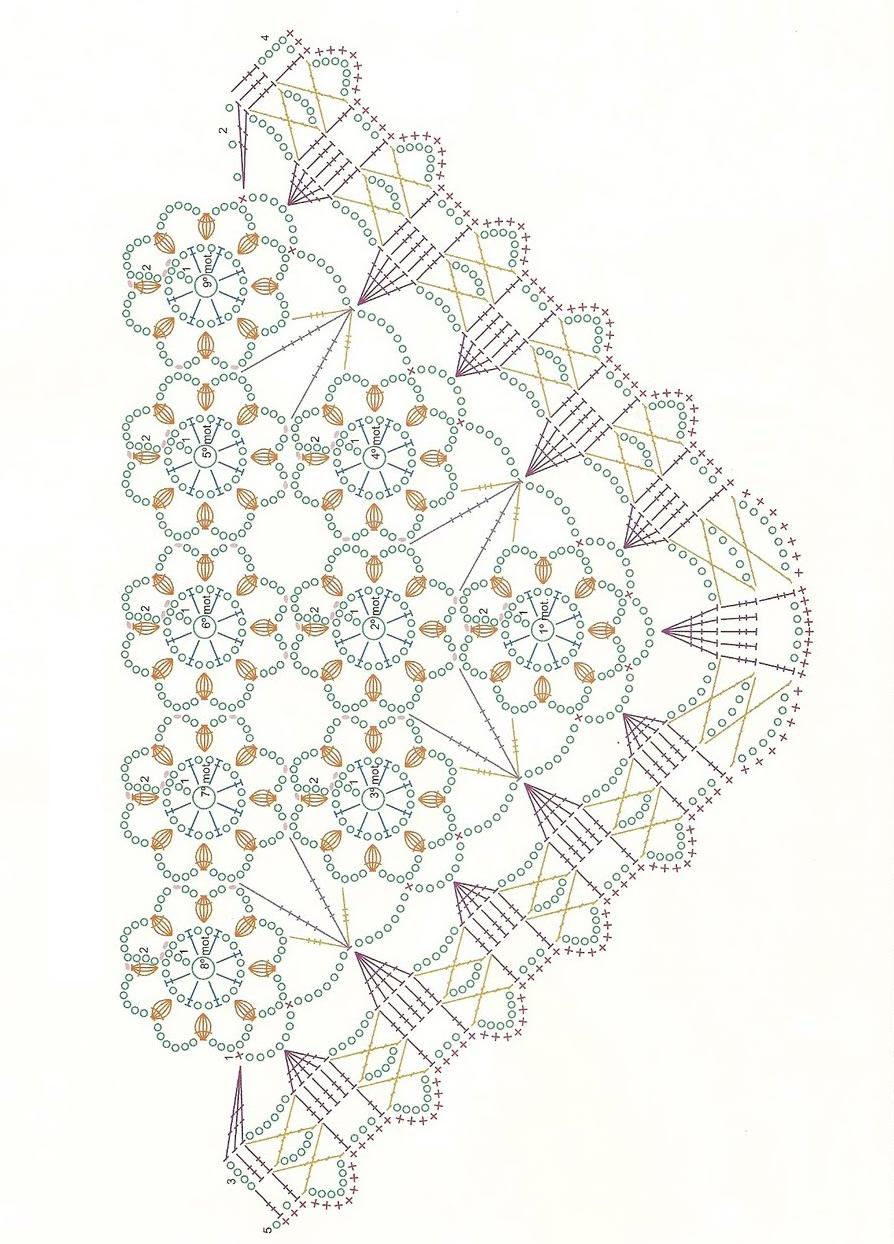 Chal triangulos de flores vintage crochet - Patrones Crochet ...