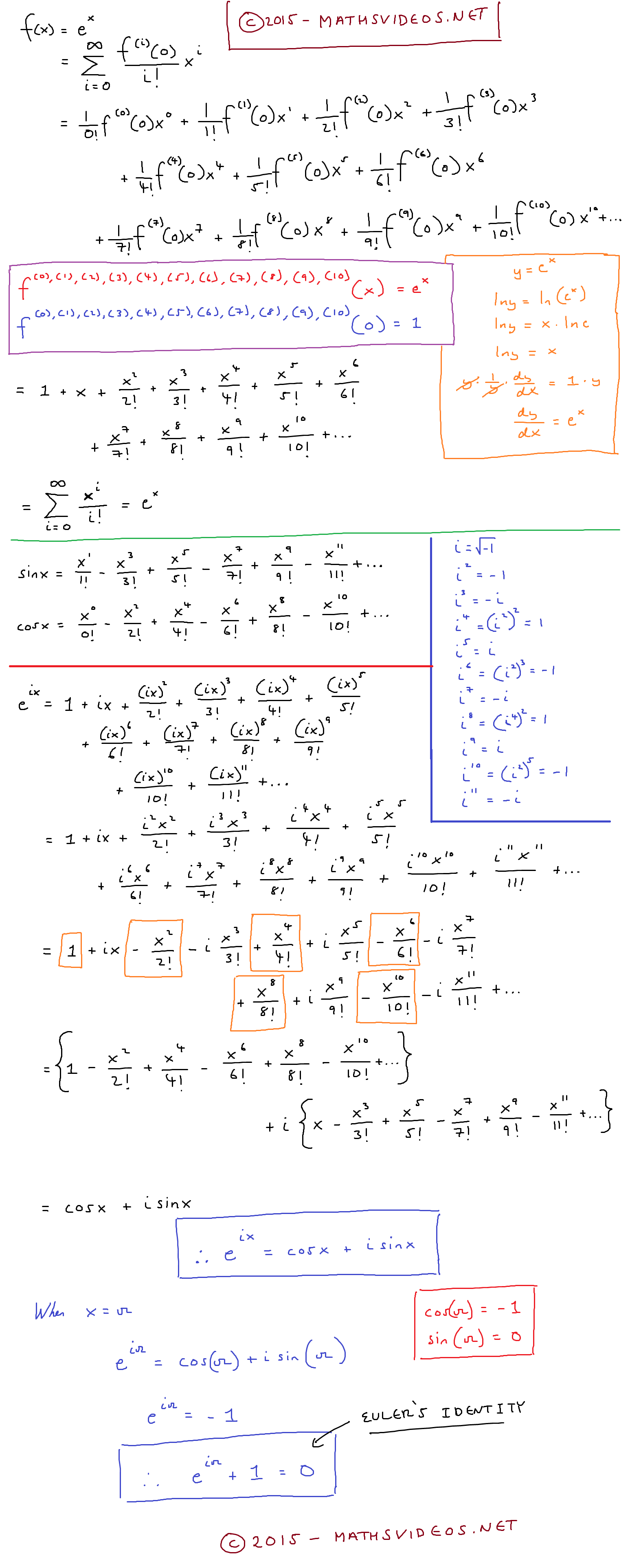 Deriving Euler S Constant Using The Taylor Series Physics And Mathematics Studying Math Math Formulas [ 3849 x 1574 Pixel ]