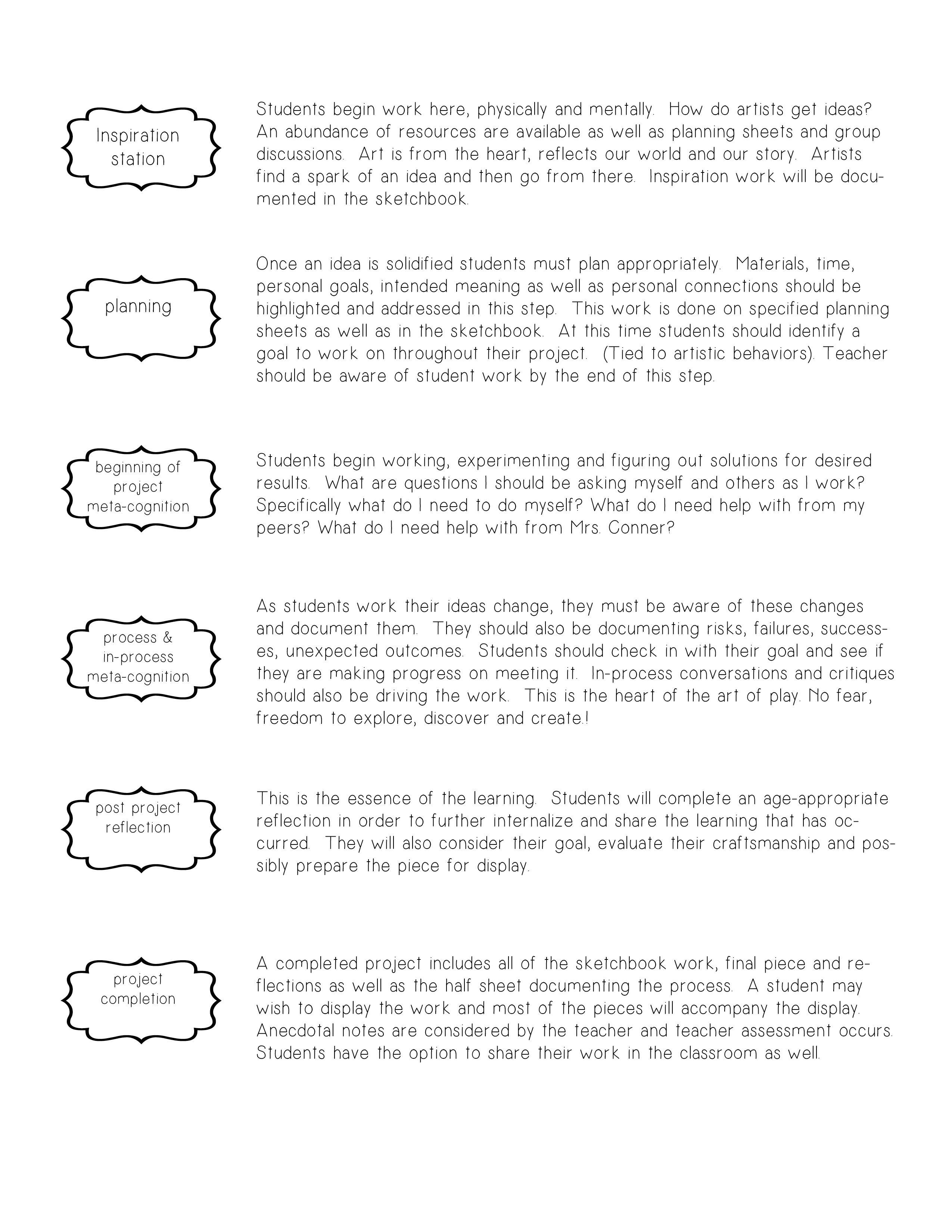 TAB procedure | Teaching for Artistic Behavior | Elementary art, Art