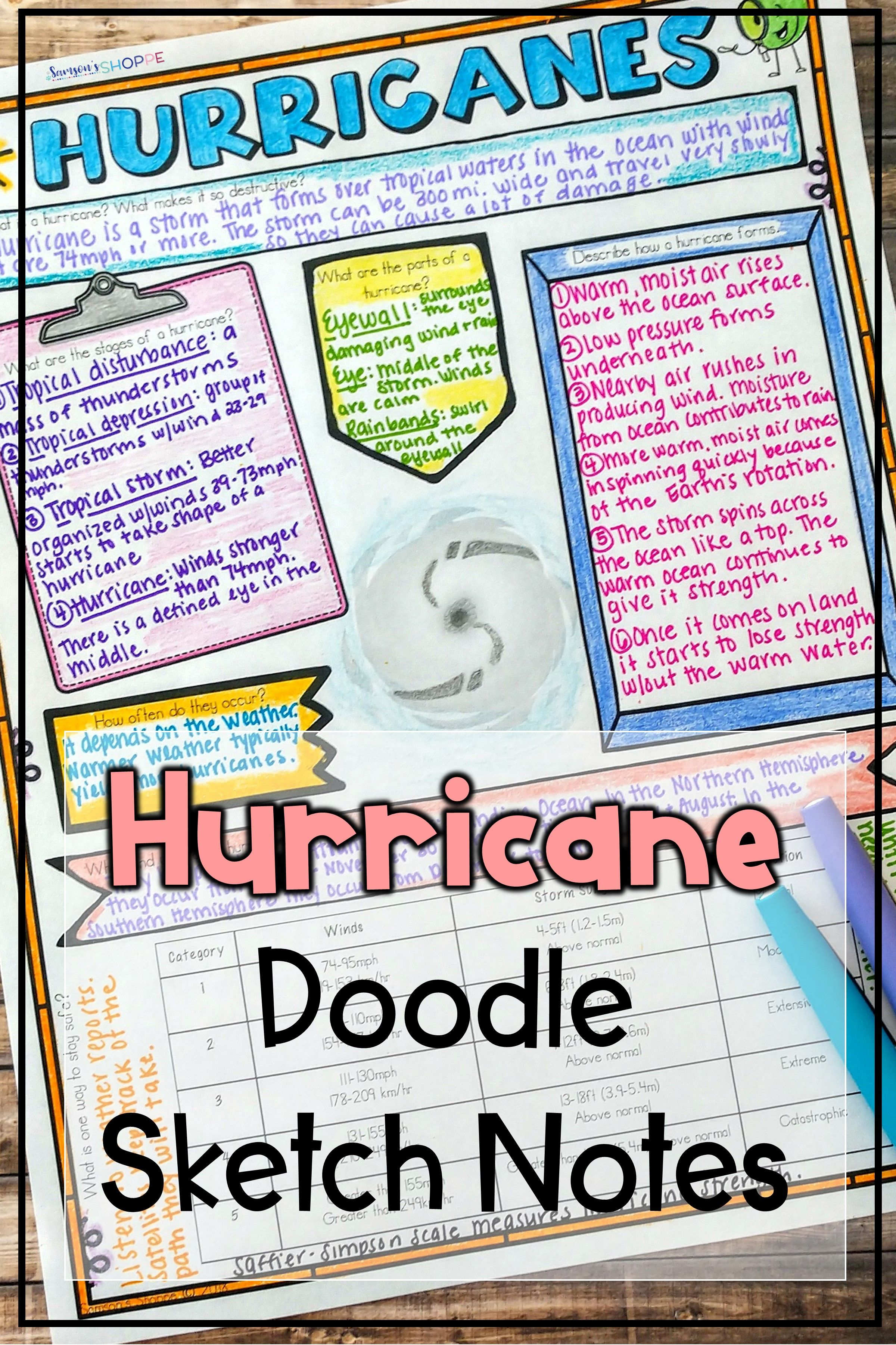 Hurricane Natural Disaster Wild Weather Sketch Note