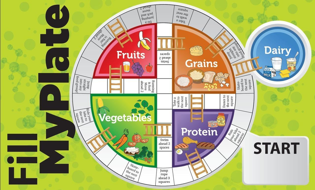 Fill MyPlate Game Fast healthy meals, Nutrition tips