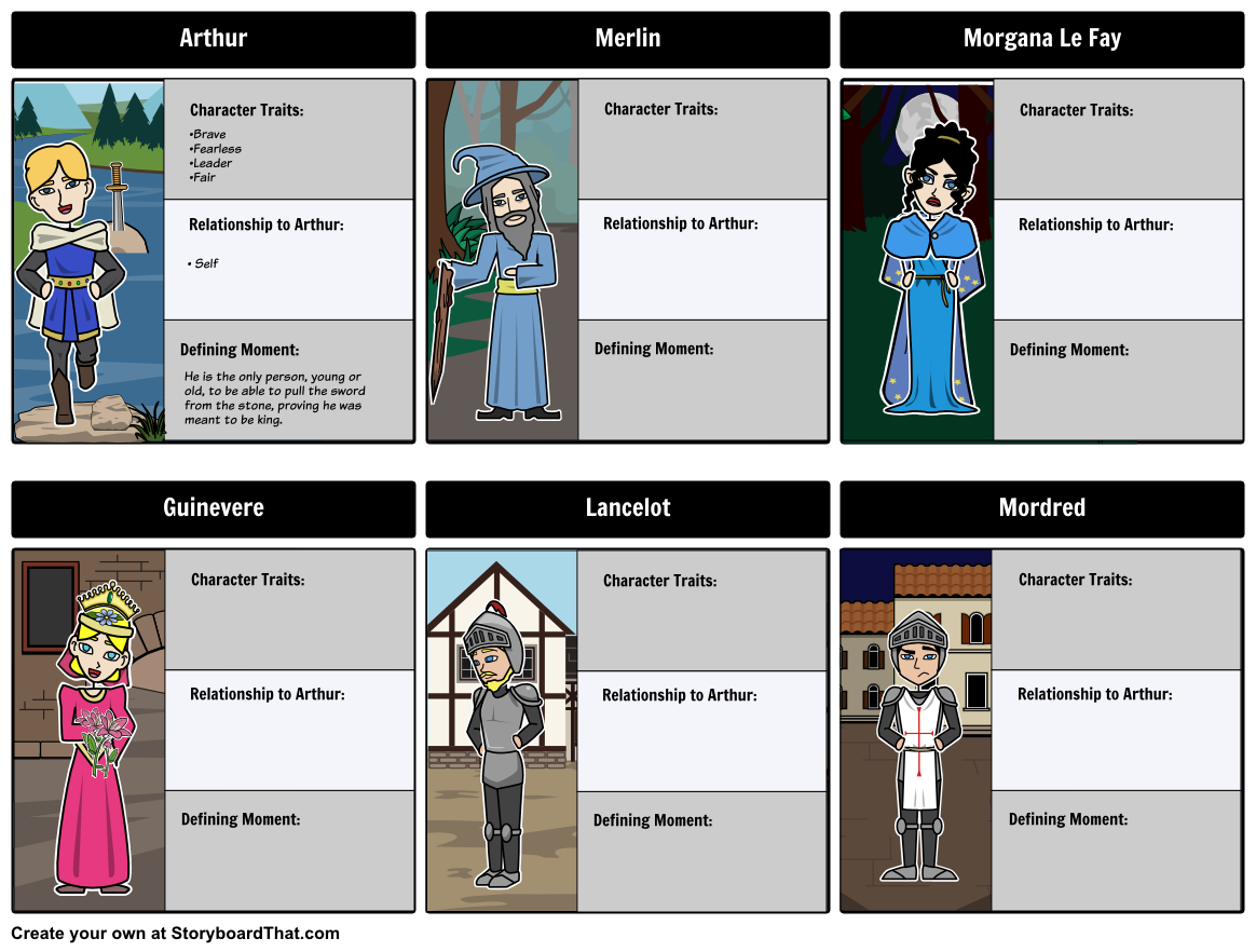 legend of king arthur character map keep track of all of the king arthur