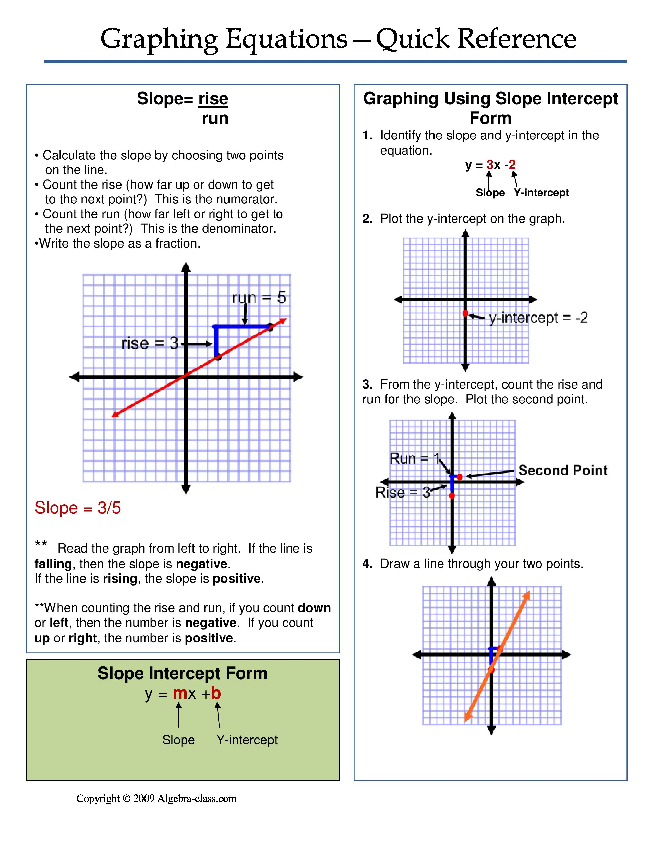 Pin by Ignatius Ndebele on Algebra Cheat Sheets   Equations [ 3300 x 2550 Pixel ]
