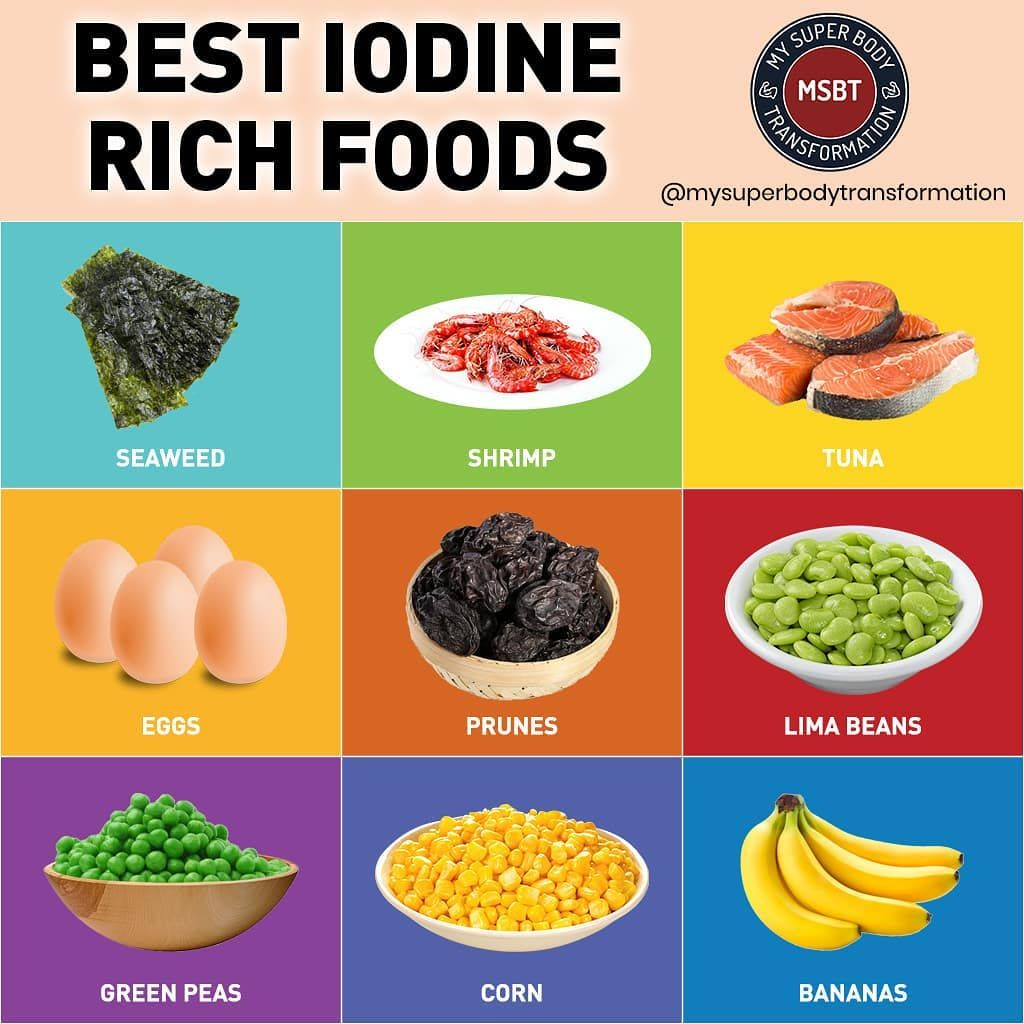 Iodine Rich Foods What is Iodine? Iodine rich foods