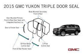 2015 GMC Yukon Triple Door Seal