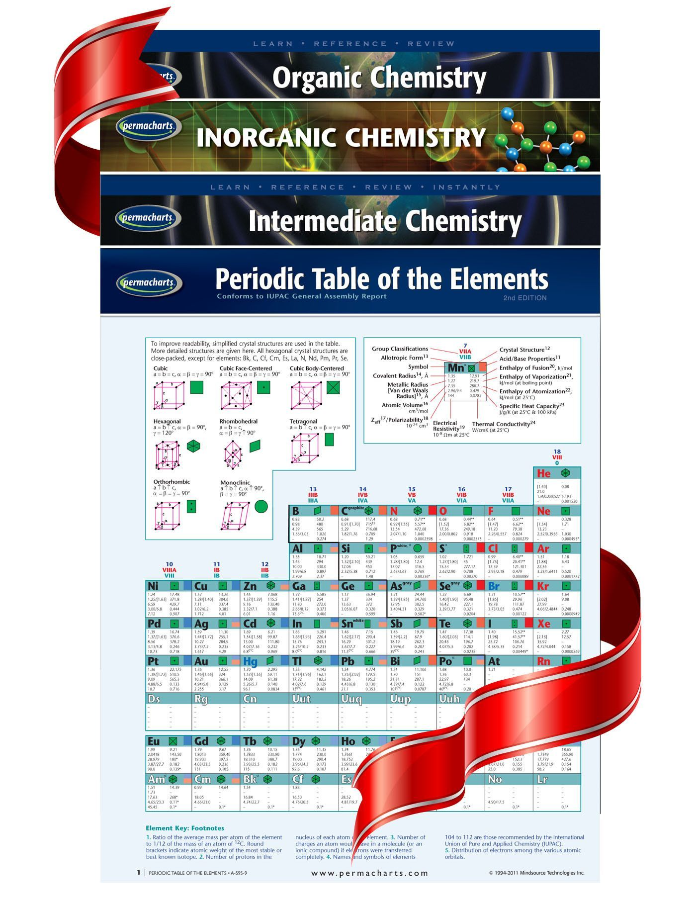 Free Download Advanced Inorganic Chemistry - A Comprehensive Text