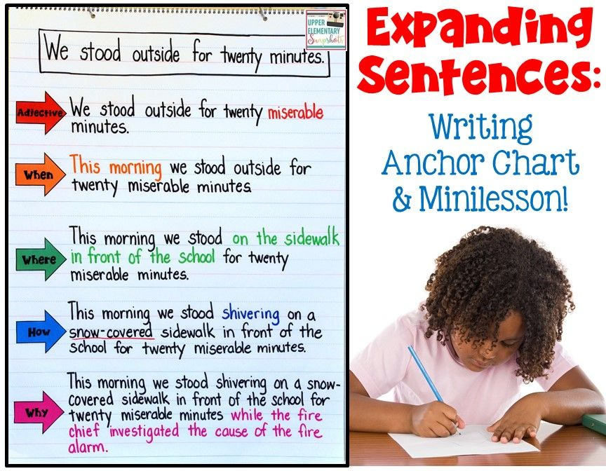 Expanding Sentences: This blog post features a writing lesson and anchor chart. Teach your upper elementary students how to expand their sentences when revising.
