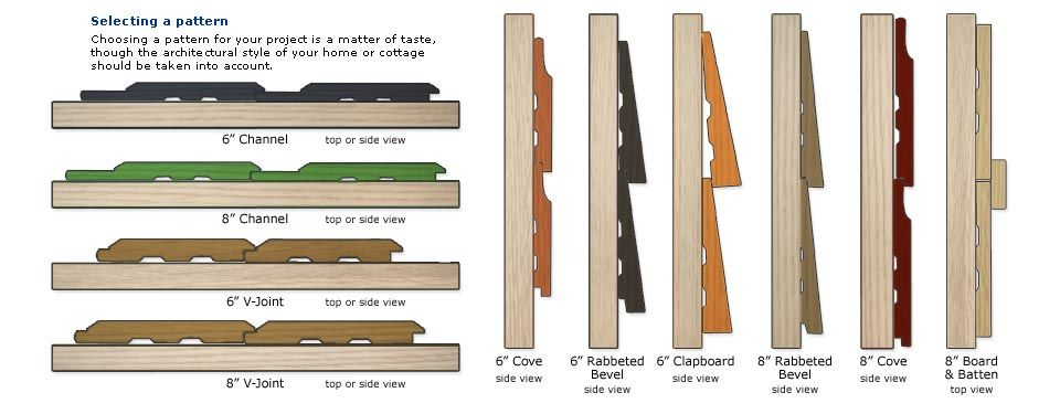 Diff types of wood siding home renovation exterior for Types of wood siding for homes